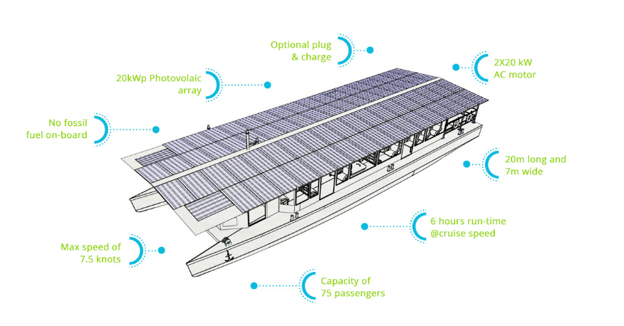 3 ans Aditya réalisations énergie solaire Alternatives Energies